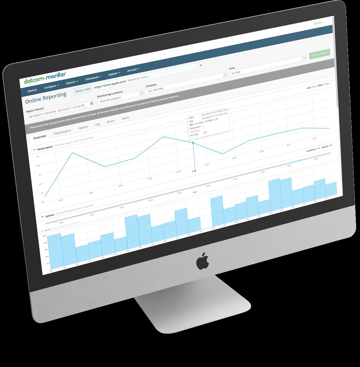 Dotcom-Monitor Reports
