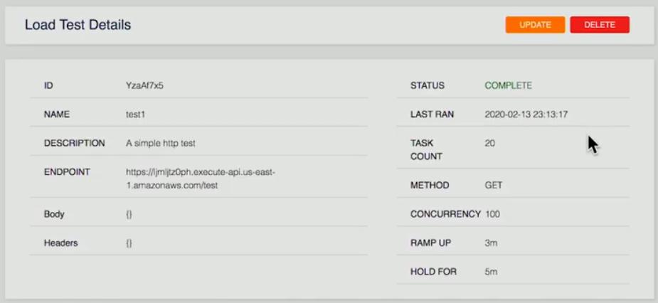AWS Load Test Details HTTP Test