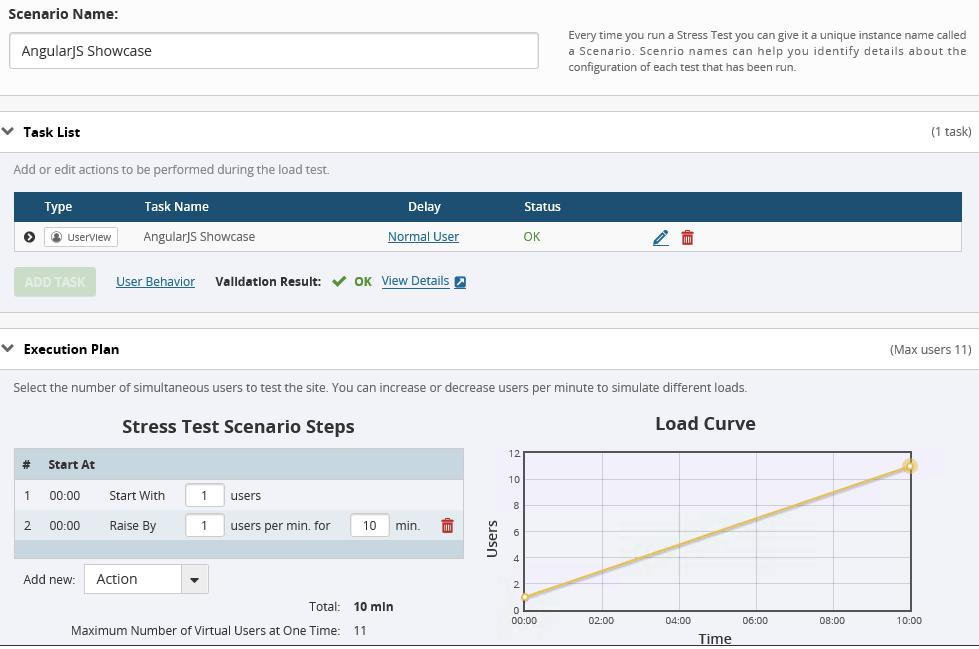AngularJS Design Load Test