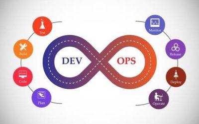 CI/CD Load Testing: Deploying Performance-Optimized Applications