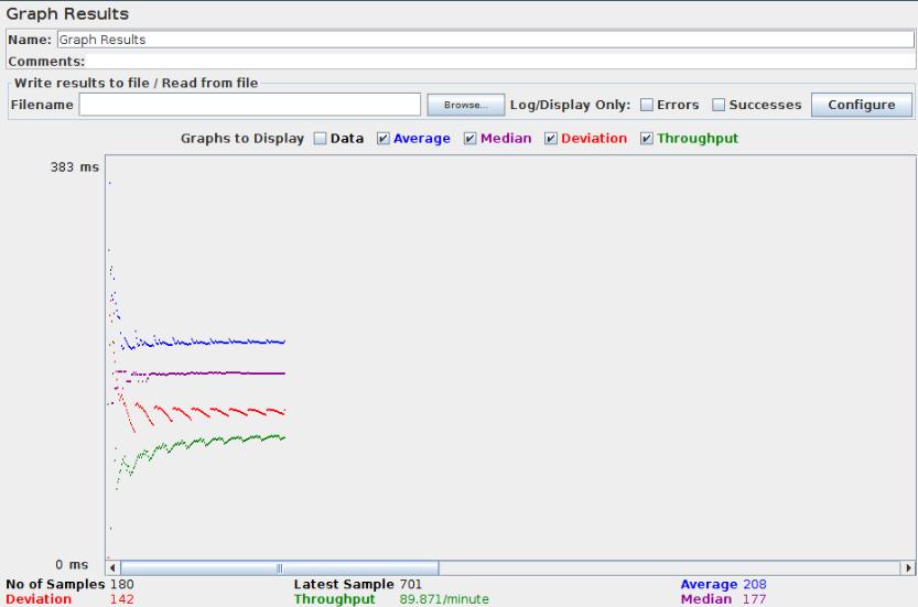 JMeter Graph Results_PetStore