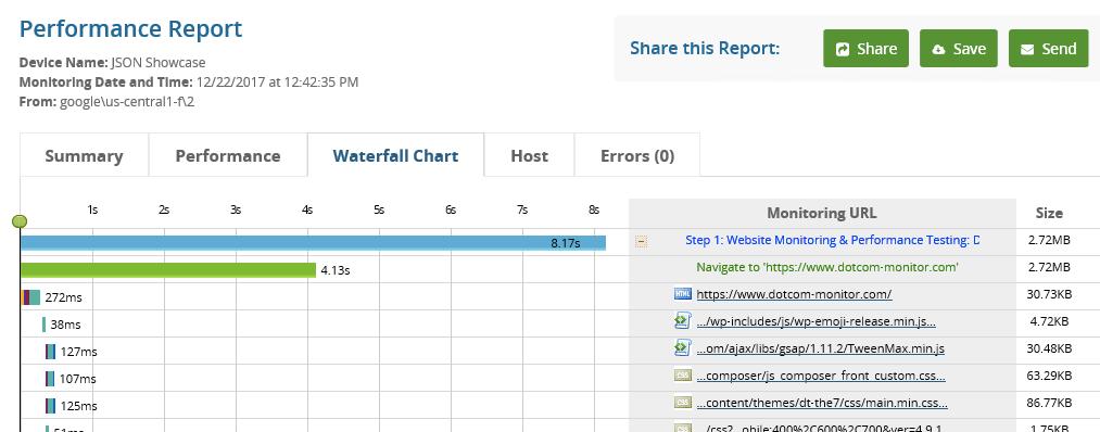 JSON Result Analysis