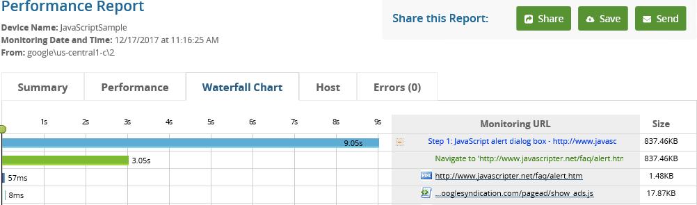 JavaScript Results