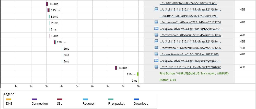 JavaScript Result Analysis