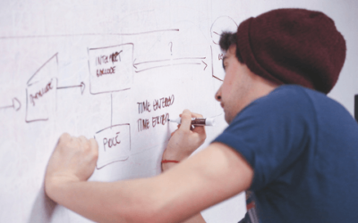 Performance Testing Planning:  Entry and Exit Criteria