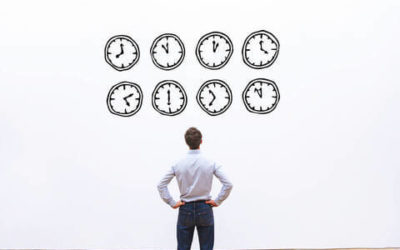 The Best Time to Start Load Testing