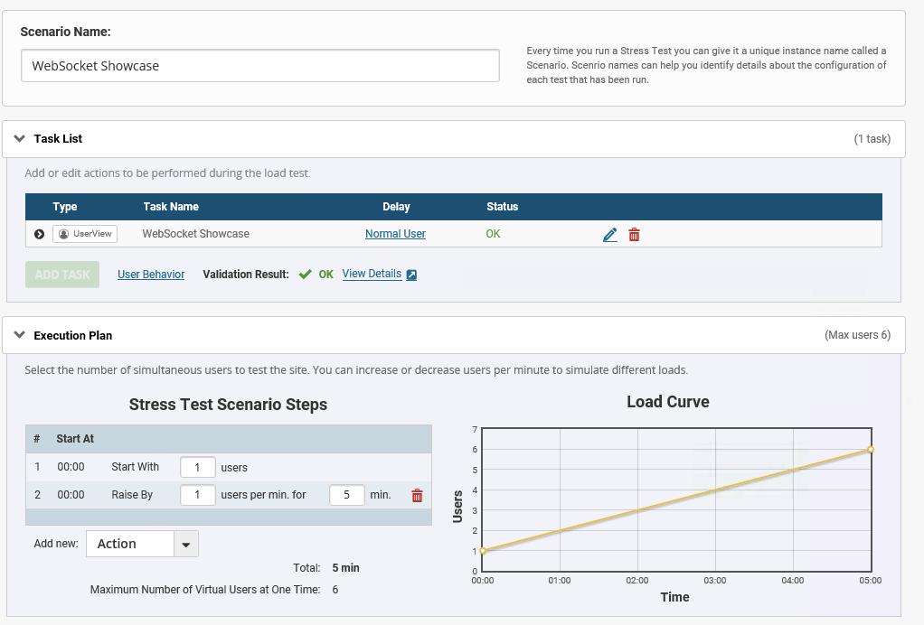 WebSockets Design Load Test