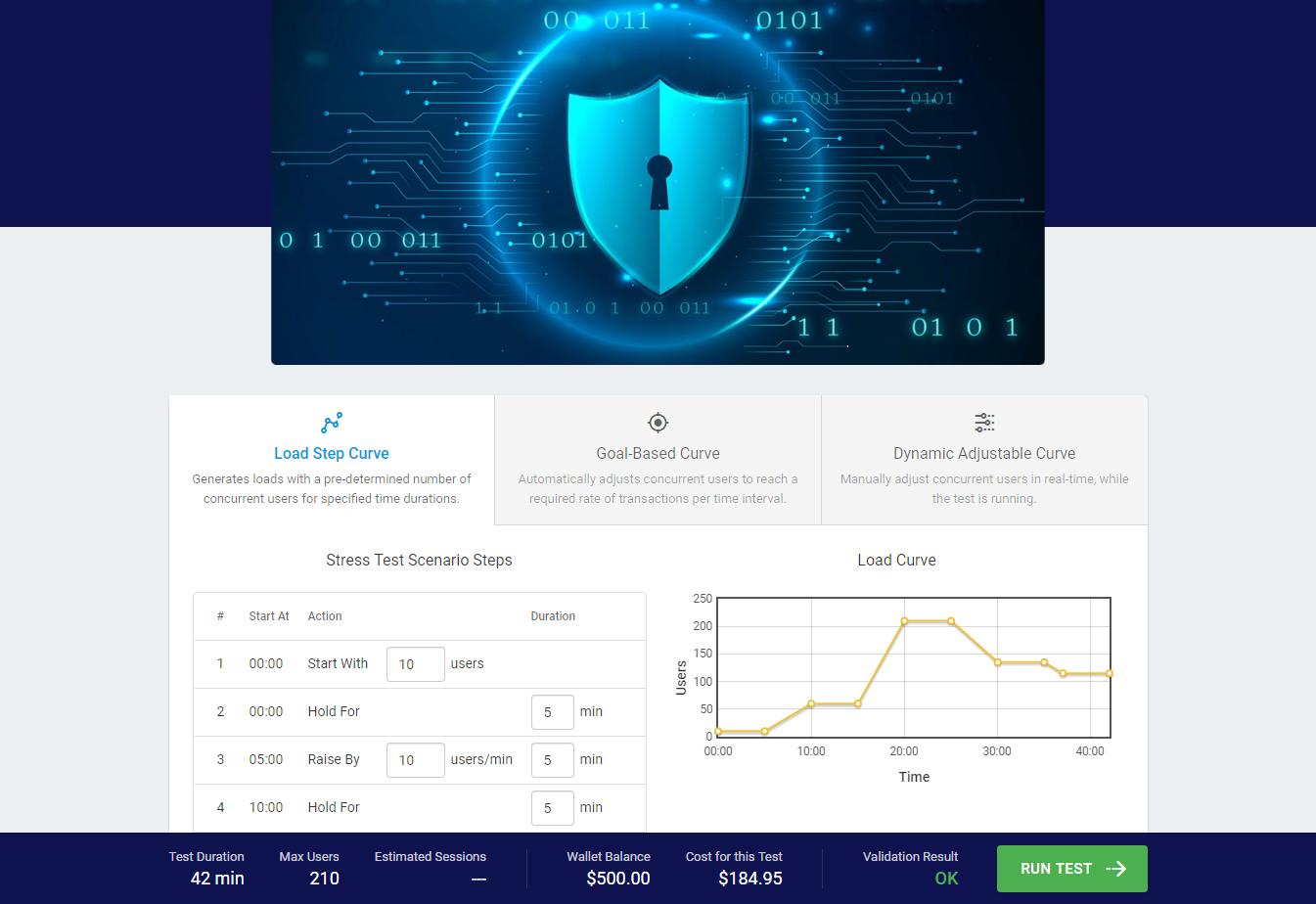 prueba de carga detrás del firewall