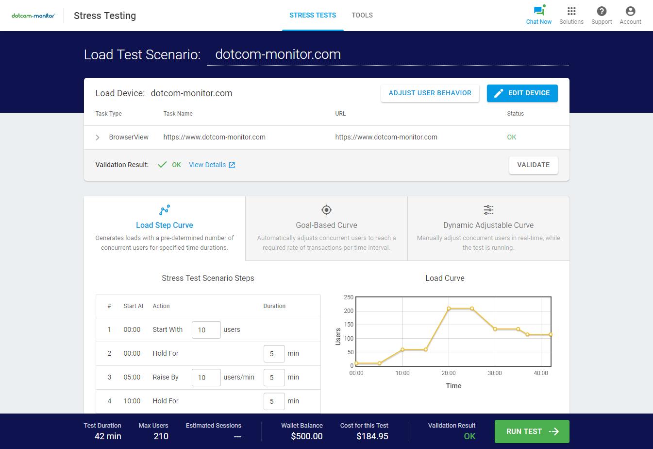 LoadView load testing load curves