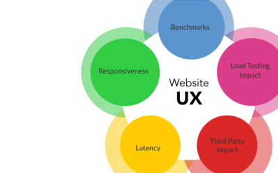 Why Your UX Strategy Should Incorporate Load Testing