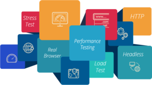 stress testing and load testing